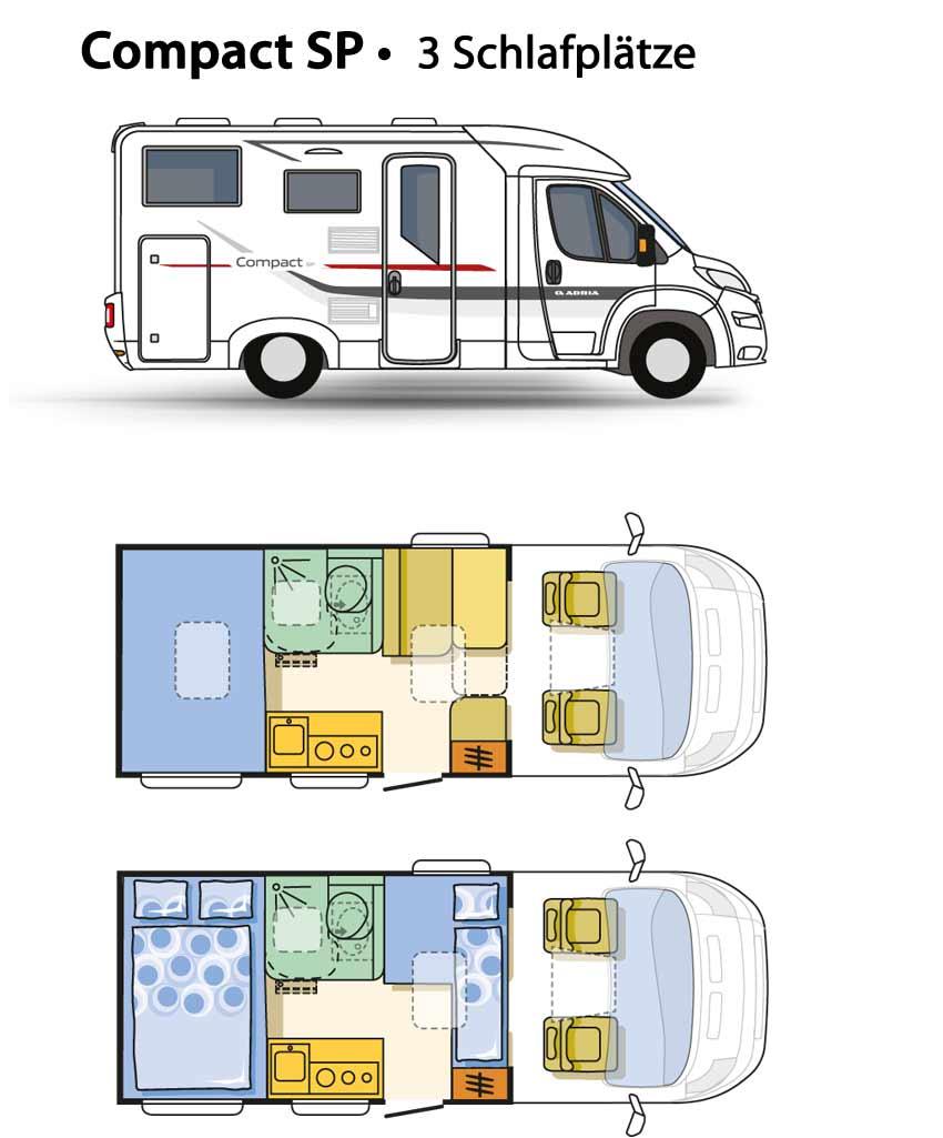 Wohnmobil Adria Compact, der Teilintegrierte für entspannte Städtereisen